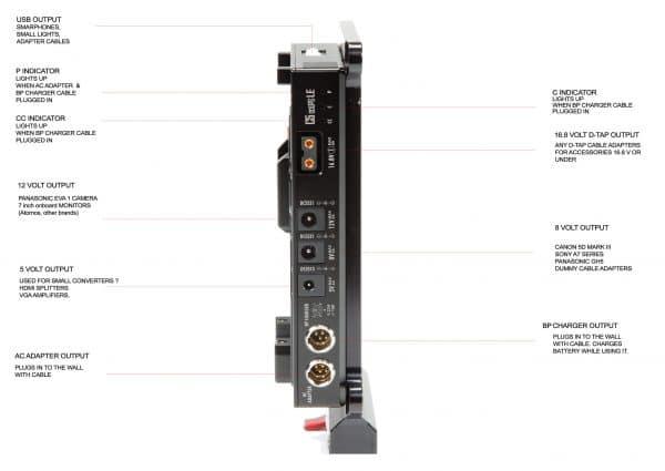 04 Shape Bxc52 Features Diagram